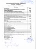 Отчет за изпълнение на Бюджета - трето тримесечие на 2019 г. - ПГ по ХВП Св. Димитрий Солунски - Асеновград
