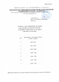 График за дистанционно обучение - ПГ по ХВП Св. Димитрий Солунски - Асеновград