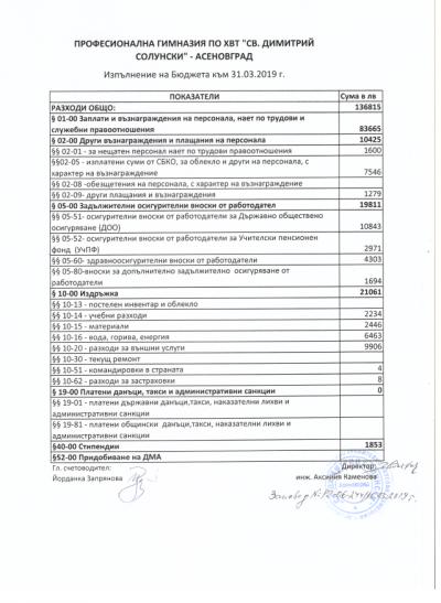Бюджет - Изображение 5