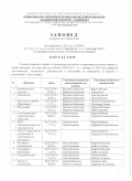 Заповеди за Юлска сесия 2019 г. - ПГ по ХВП Св. Димитрий Солунски - Асеновград
