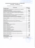 Отчет за изпълнение на Бюджета - второ тремесечие на 2019 г. - ПГ по ХВП Св. Димитрий Солунски - Асеновград